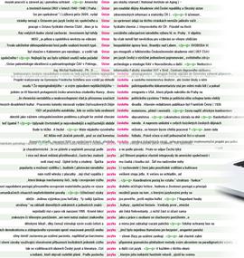 Automatická morfologická analýza češtiny, strojové slovníky češtiny