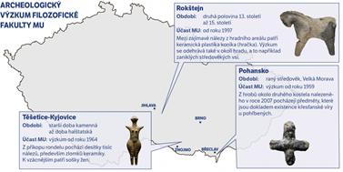 Archeologie na filozofické fakultě: Od jižní Moravy po Sýrii
