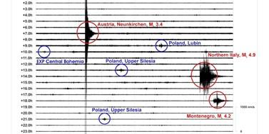 CzechGeo/EPOS – seismic observation
