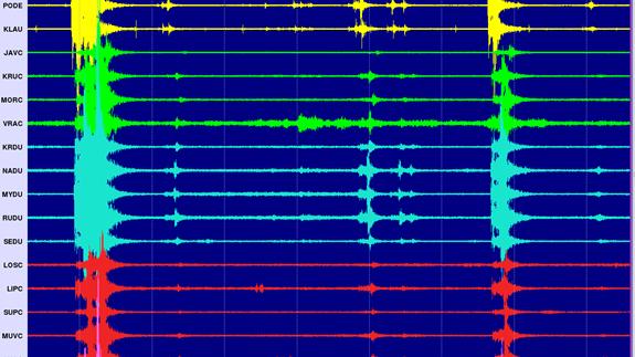 aktuální zemětřesení