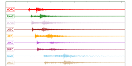 Zemětřesení u Hlučína 10.12.2017 M 3,5