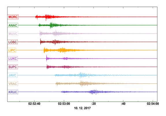 Záznam signálu zemětřesení na vertikálních složkách blízkých stanic ÚFZ.
