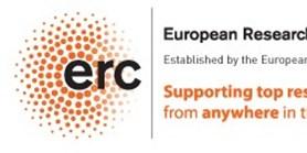 Grantové příležitosti: Otevřené výzvy ERC a aktualizace nového pracovního programu na rok 2020