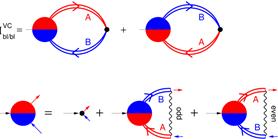 Teorie kondenzovaných látek