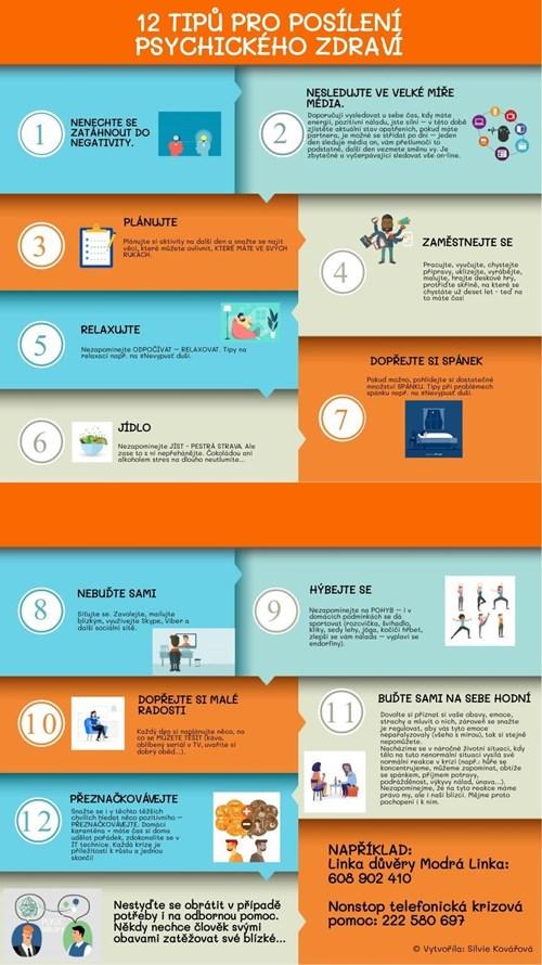 Tipy Pro Posílení Psychického Zdraví Infografika (1)
