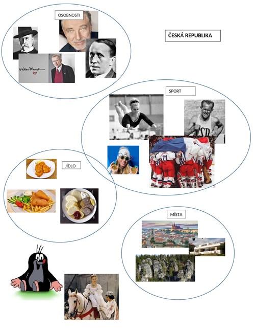 Kolaz Mjuni Osobnosti Cr 1