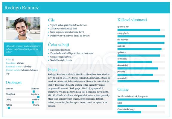 """Ukázka archetypu návštěvníka v kategorii """"Zahraniční student 20+""""."""