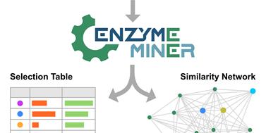 Loschmidtovy laboratoře představují nové softwarové nástroje zperspektivní oblasti tzv. data-mining
