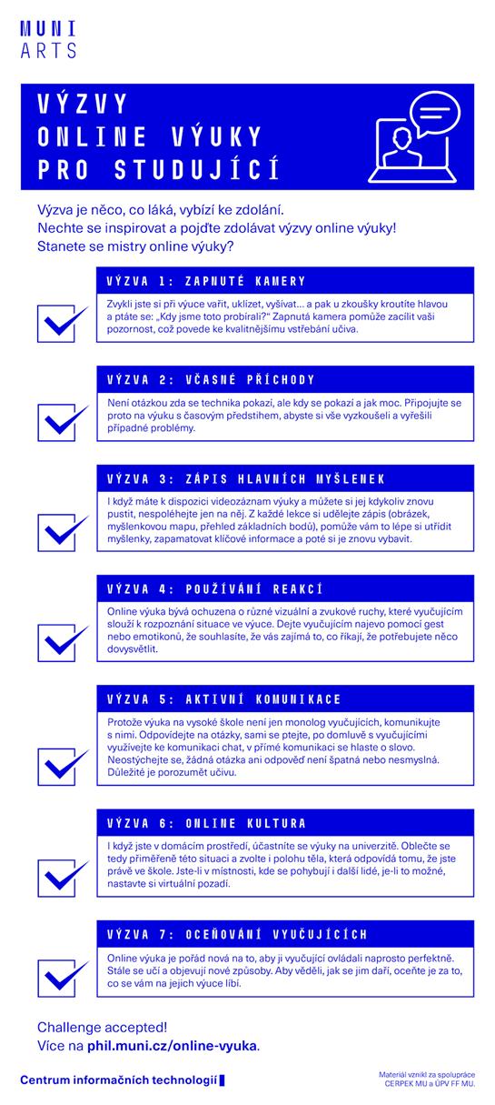 Infografika - doporučená praxe při videokonferencích  (pro studenty)