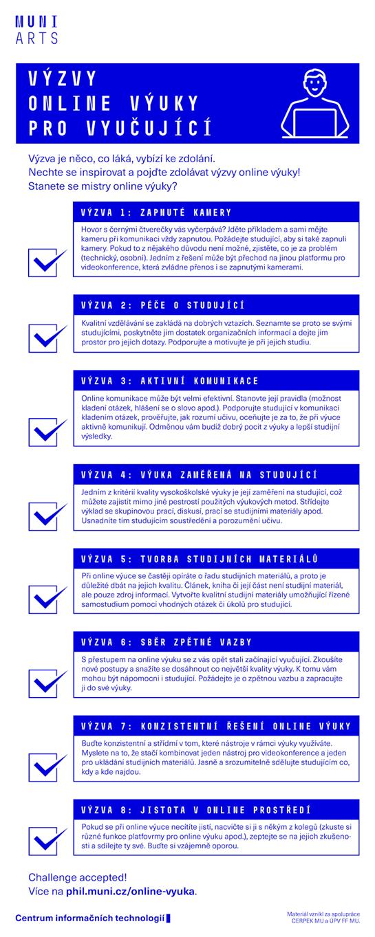 Infografika - dobrá praxe při videokonferencích