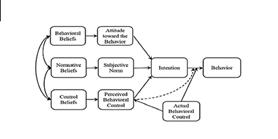 Studentský výzkumný projekt oetickém spotřebitelství