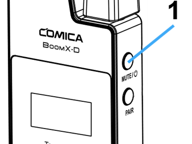 Tlačítko pro zapnutí mikrofonu
