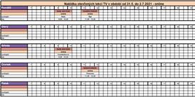 Výuka TV ve zkouškovém období JARO 2021