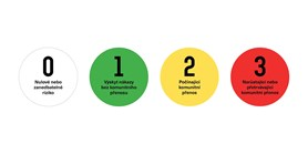 Masarykova univerzita vyhlásí od pondělí žlutý stupeň semaforu