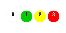Univerzitní semafor se přepíná do žluté barvy